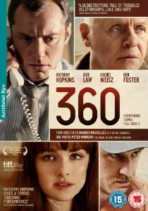 Watch Movie 360