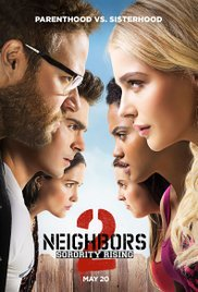 Watch Movie Neighbors 2: Sorority Rising