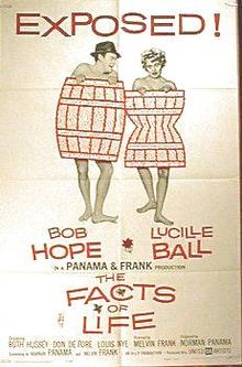 Watch Movie The Facts of Life
