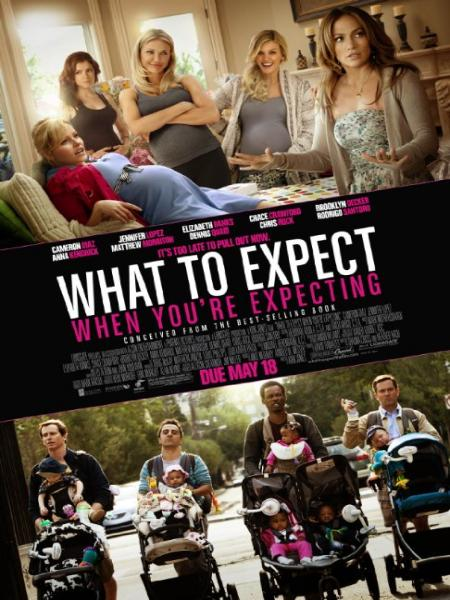 Watch Movie What To Expect When You're Expecting